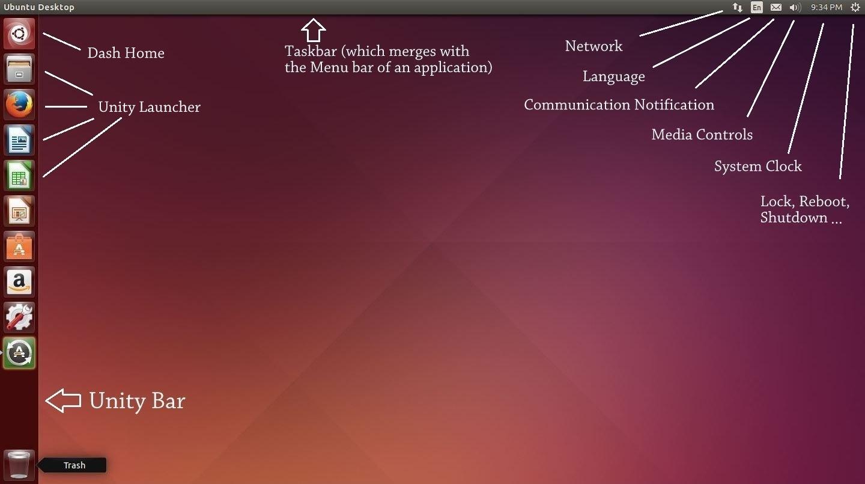 Freshly booted Ubuntu