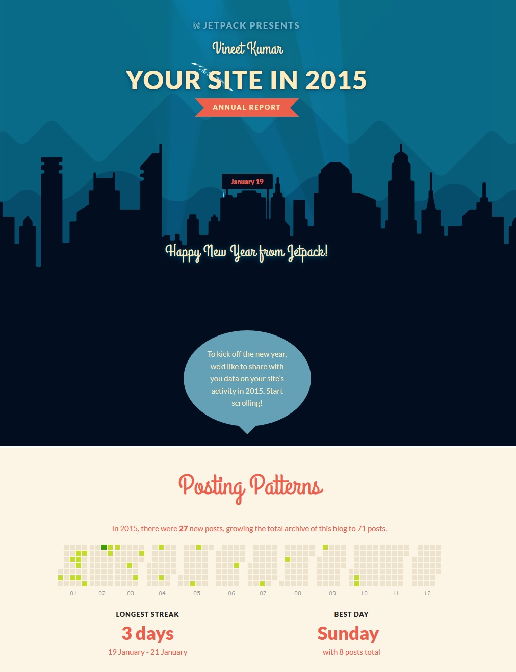 Year 2015 in Blogging: A Report
